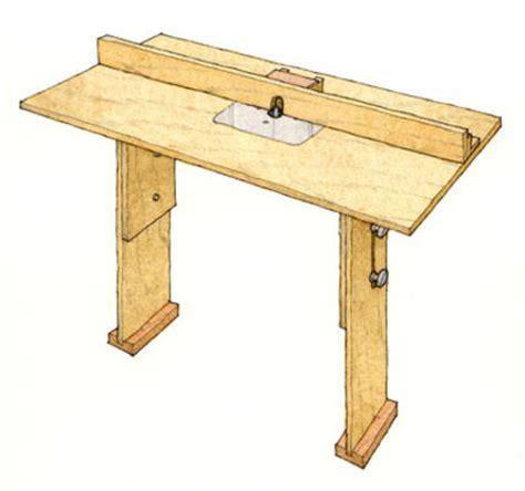 Mobile sawmill business plan